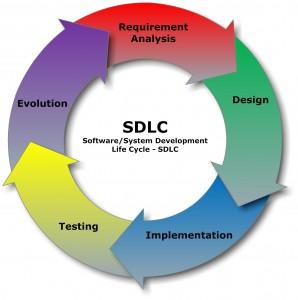 SDLC2